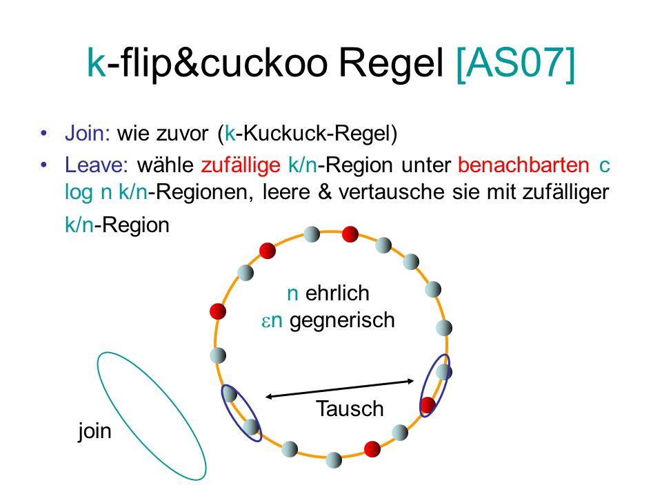k-flip&cuckoo Regel [AS07]